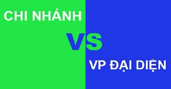 chuc nang cua van phong dai dien 1 - Văn phòng đại diện là gì? Chức năng của văn phòng đại diện khác gì chi nhánh công ty?