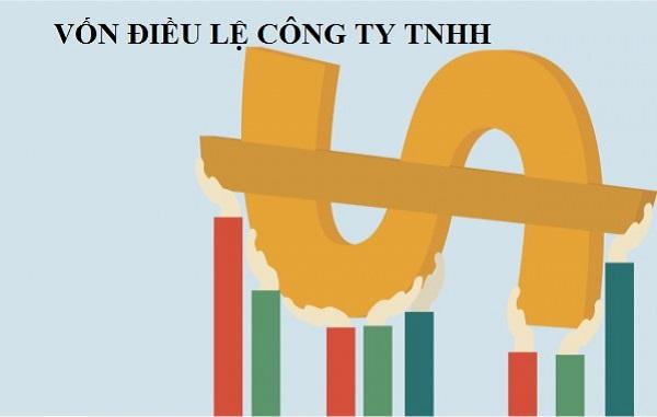 von dieu le cong ty TNHH 1 - Những quy định về vốn điều lệ công ty TNHH Một Thành Viên, Hai Thành Viên