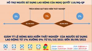 Ho tro NSDLD 300x169 - NGHỊ QUYẾT 116 HỖ TRỢ NGƯỜI LAO ĐỘNG TRONG MÙA COVID